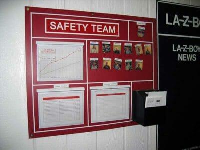 Visual Metrics – Audits & Safety Team Performance