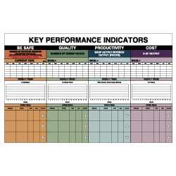 KPI Color Section