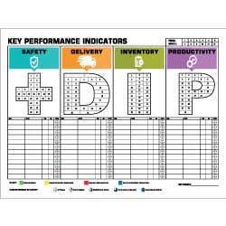 KPI Icons