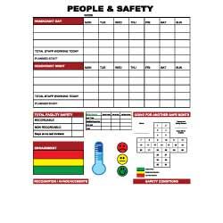 KPI People