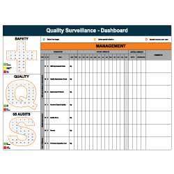 KPI Quality Dashboard