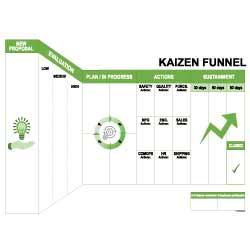 Kaizen Tunnel