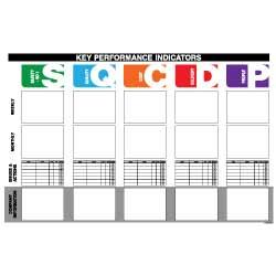KPI Boxes