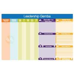Leadership Gemba