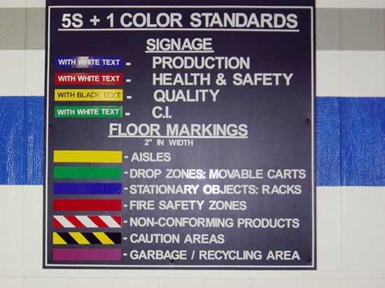 5S+1 Color Standards